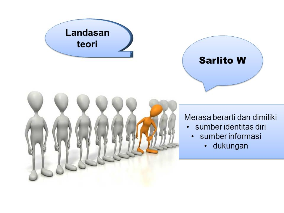Landasan teori Sarlito W Merasa berarti dan dimiliki sumber identitas diri sumber informasi dukungan Merasa berarti dan dimiliki sumber identitas diri sumber informasi dukungan Landasan teori