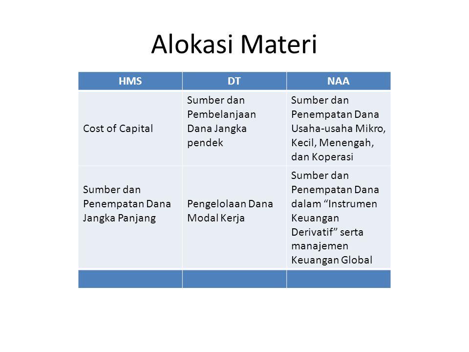 Alokasi Materi HMSDTNAA Cost of Capital Sumber dan Pembelanjaan Dana Jangka pendek Sumber dan Penempatan Dana Usaha-usaha Mikro, Kecil, Menengah, dan
