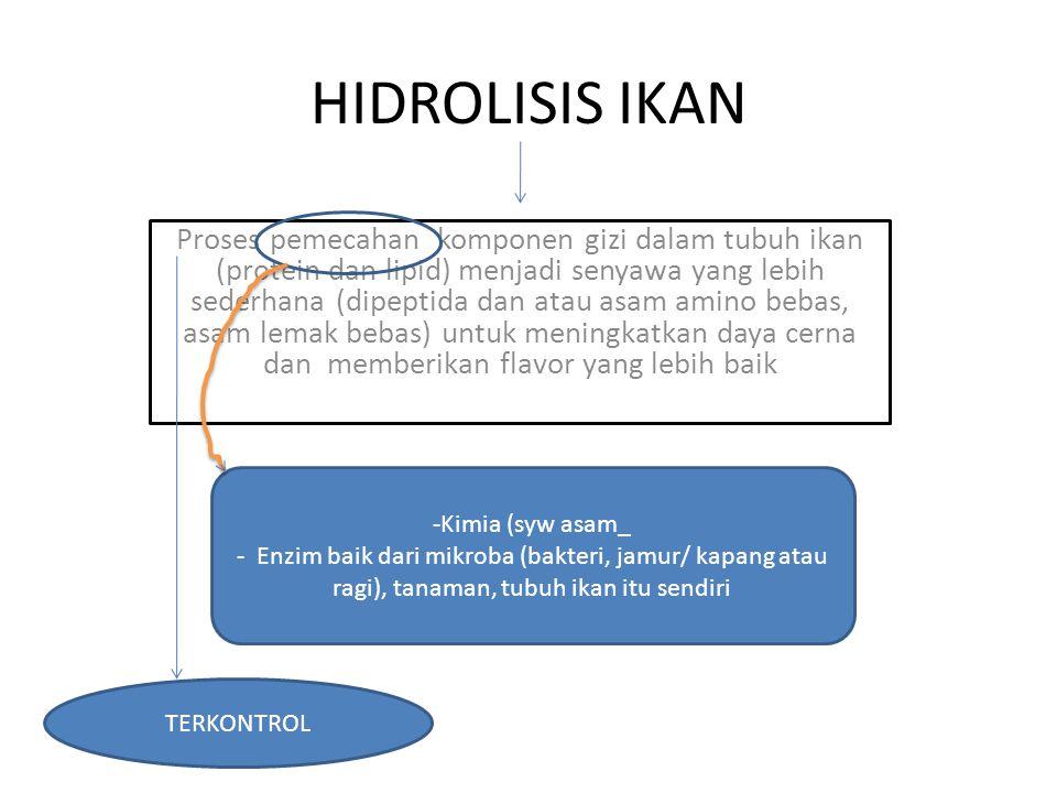 HIDROLISIS IKAN Proses pemecahan komponen gizi dalam tubuh ikan (protein dan lipid) menjadi senyawa yang lebih sederhana (dipeptida dan atau asam amin