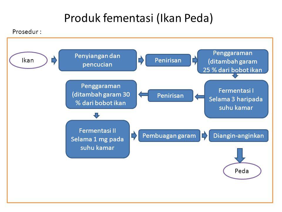 Produk fementasi (Ikan Peda) Ikan Penyiangan dan pencucian Penirisan Penggaraman (ditambah garam 25 % dari bobot ikan Fermentasi I Selama 3 haripada s