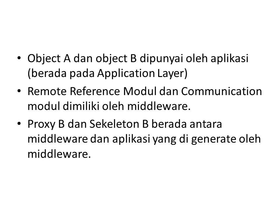 Object A dan object B dipunyai oleh aplikasi (berada pada Application Layer) Remote Reference Modul dan Communication modul dimiliki oleh middleware.