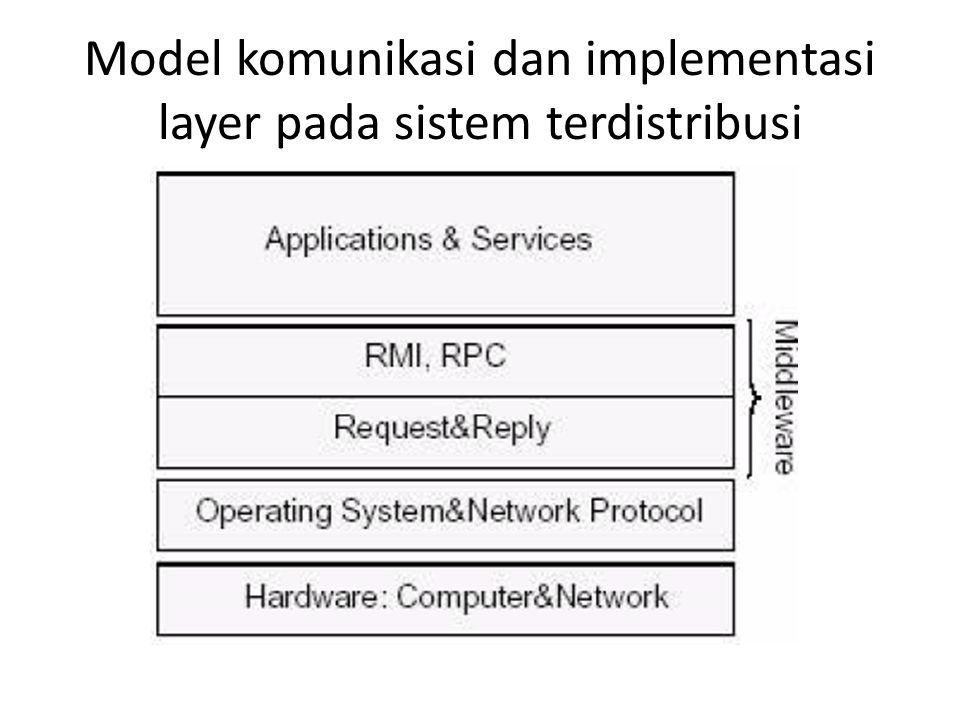Network Protocol Middleware dan aplikasi terdistribusi di implementasikan diatas protokol network.