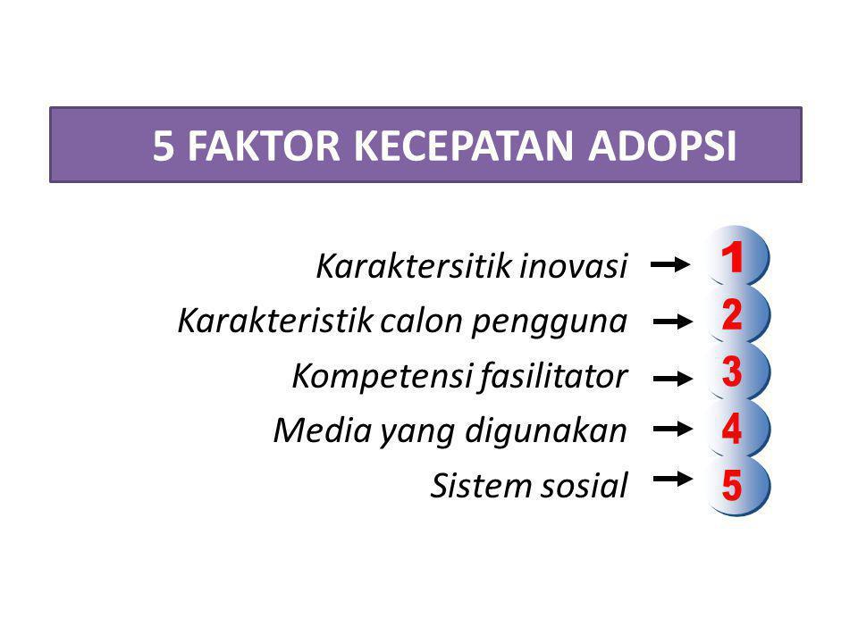 5 FAKTOR KECEPATAN ADOPSI Karaktersitik inovasi Karakteristik calon pengguna Kompetensi fasilitator Media yang digunakan Sistem sosial
