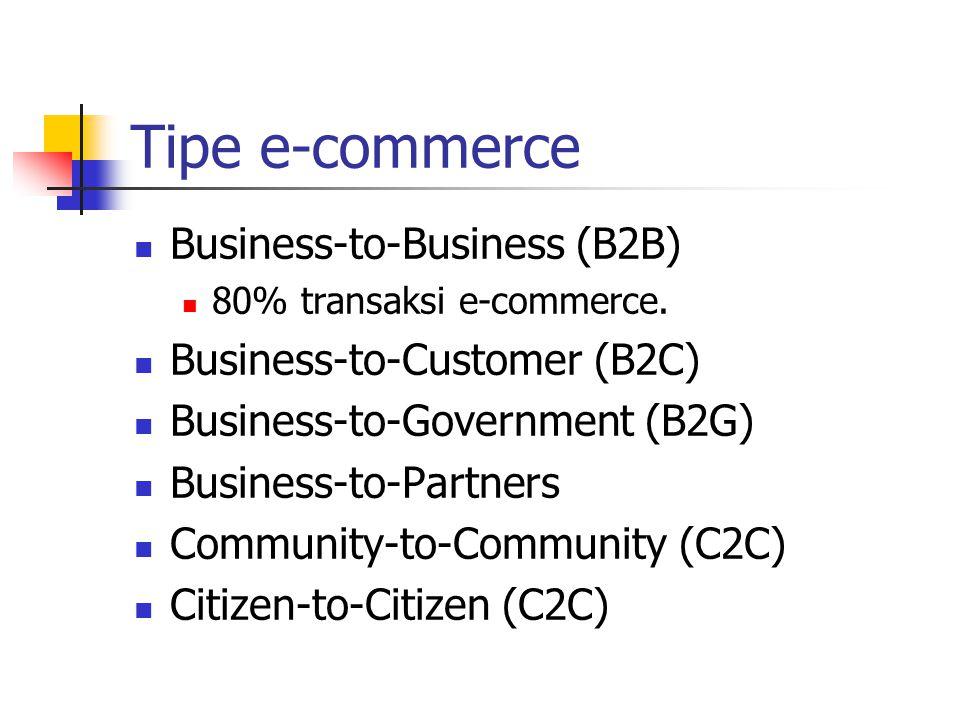 Tipe e-commerce Business-to-Business (B2B) 80% transaksi e-commerce.