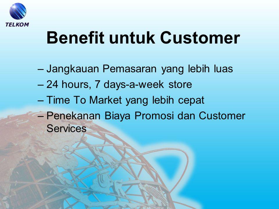 Target Customer Direct Merchant (Agis, Mizan, TV Media, Kompas) Virtual Mall ( PlasaCom, Mall2000)