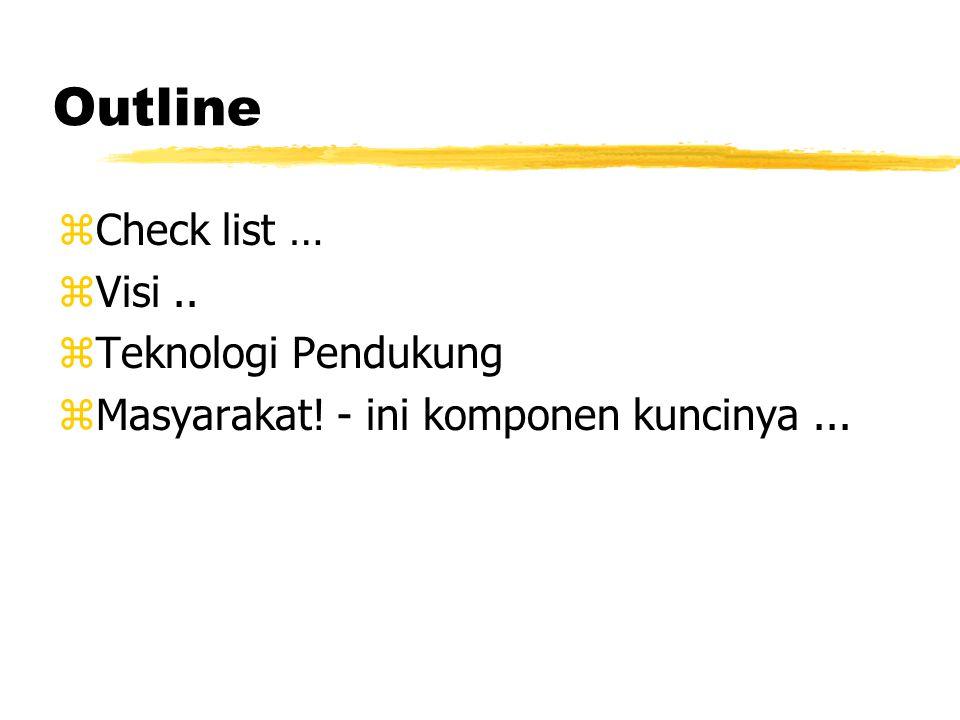 Check list..zVisi. ….. apa visi yang dituju. zAda leader.