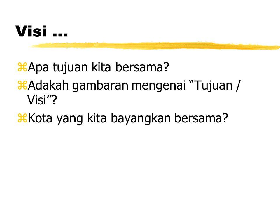 Contoh Visi..zSaya ingin bangsa Indonesia ini pandai..