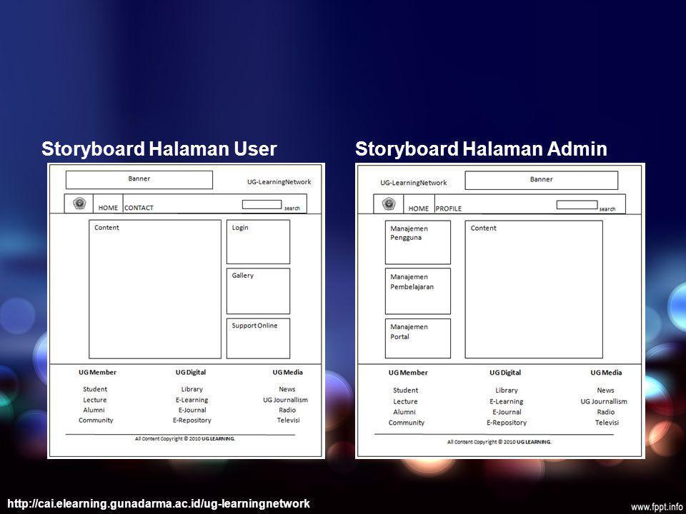 Analisis dan Pembahasan Struktur Navigasi UserStruktur Navigasi Admin http://cai.elearning.gunadarma.ac.id/ug-learningnetwork