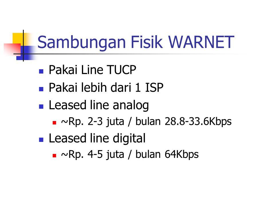 Sambungan Fisik WARNET Pakai Line TUCP Pakai lebih dari 1 ISP Leased line analog ~Rp.