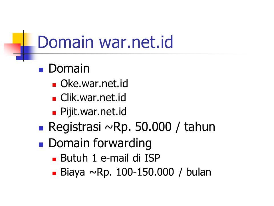 Domain war.net.id Domain Oke.war.net.id Clik.war.net.id Pijit.war.net.id Registrasi ~Rp.