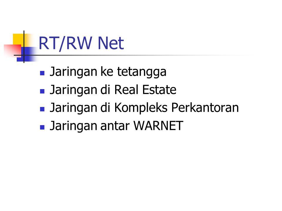 RT/RW Net Jaringan ke tetangga Jaringan di Real Estate Jaringan di Kompleks Perkantoran Jaringan antar WARNET