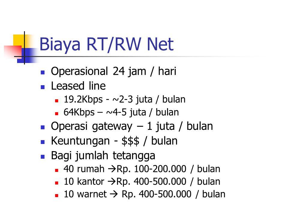 Biaya RT/RW Net Operasional 24 jam / hari Leased line 19.2Kbps - ~2-3 juta / bulan 64Kbps – ~4-5 juta / bulan Operasi gateway – 1 juta / bulan Keuntungan - $$$ / bulan Bagi jumlah tetangga 40 rumah  Rp.