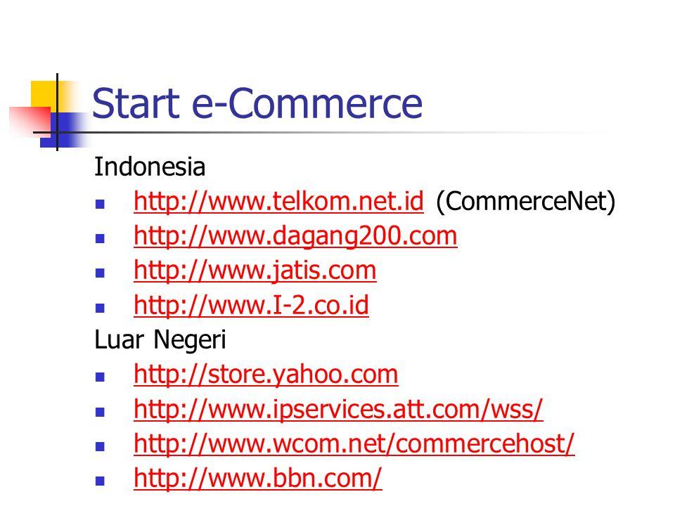 Start e-Commerce Indonesia http://www.telkom.net.id (CommerceNet) http://www.telkom.net.id http://www.dagang200.com http://www.jatis.com http://www.I-2.co.id Luar Negeri http://store.yahoo.com http://www.ipservices.att.com/wss/ http://www.wcom.net/commercehost/ http://www.bbn.com/