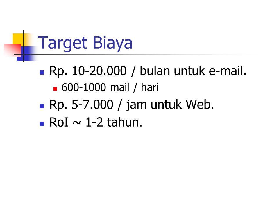 Target Biaya Rp.10-20.000 / bulan untuk e-mail. 600-1000 mail / hari Rp.