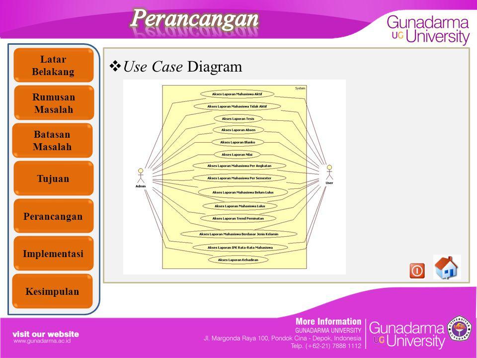 Latar Belakang Rumusan Masalah Batasan Masalah Tujuan Perancangan Implementasi Kesimpulan  Use Case Diagram