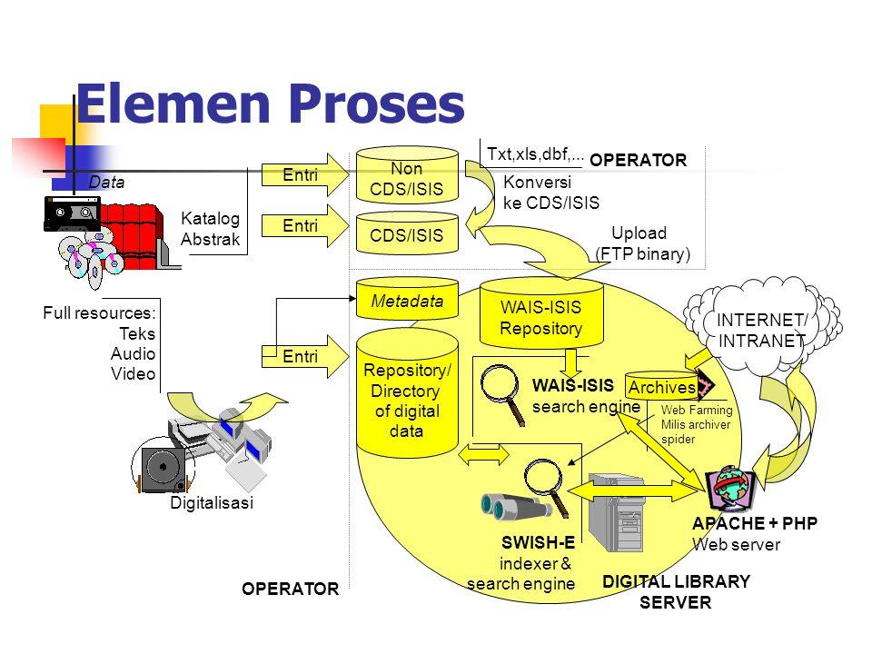 Elemen Digital Library Data; koleksi fisik perpustakaan seperti buku, jurnal, majalah, kaset, dll.