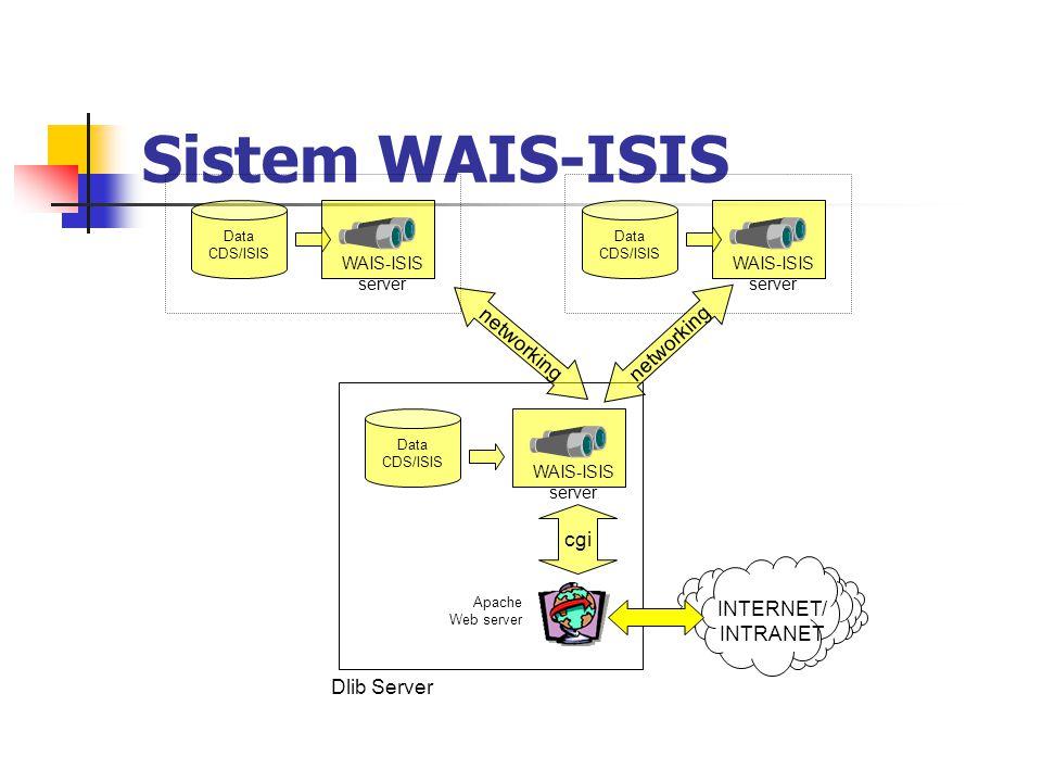 Layanan Katalog Online Berbasis database CDS/ISIS Search Engine WAIS-ISIS (free) Database lain bisa dimasukkan setelah dikonversi ke format CDS/ISIS Beberapa format database yang bisa dikonversi ke CDS/ISIS: xls,dbf,txt,… 12 Perpustakaan, 40+ database