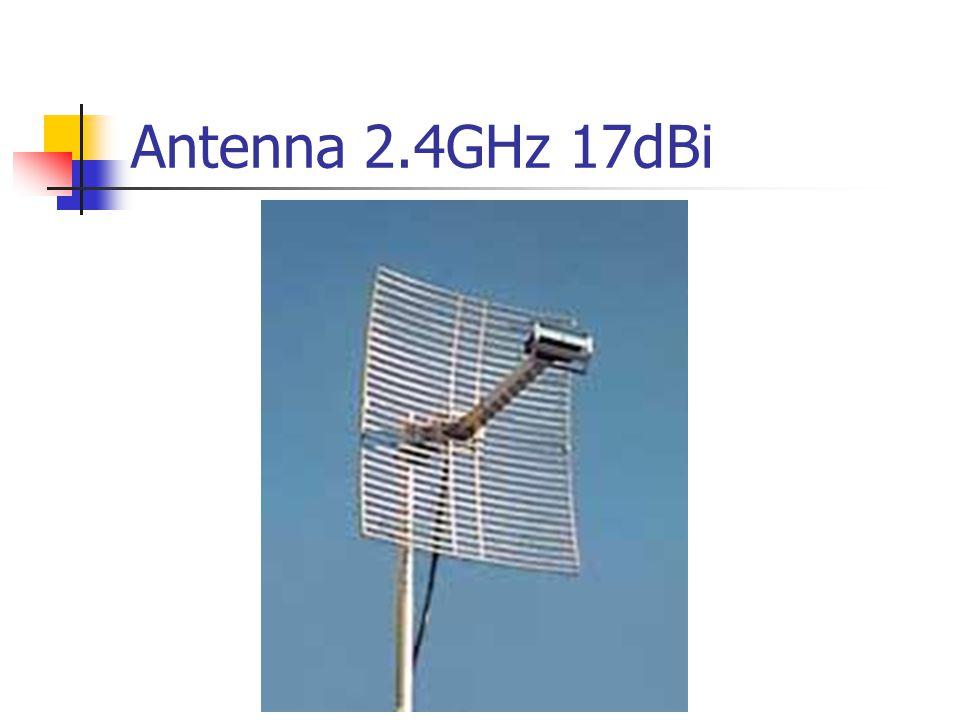 WaveLAN 2.4GHz 11Mbps