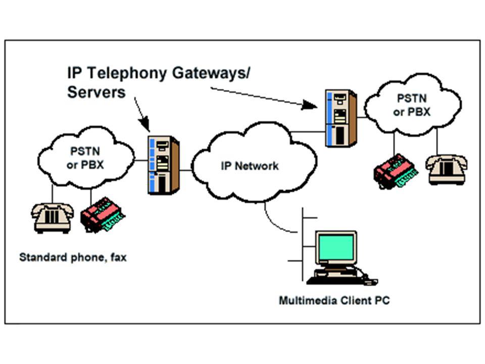 Referensi http://www.quicknet.net http://openphone.org http://www.pulver.com