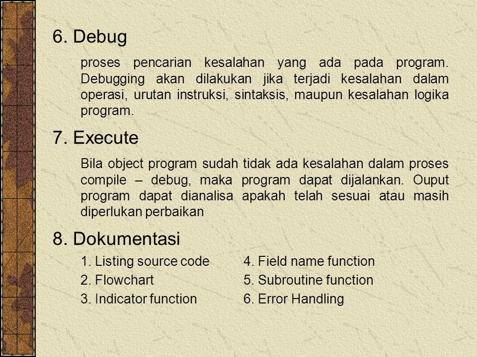 6. Debug proses pencarian kesalahan yang ada pada program. Debugging akan dilakukan jika terjadi kesalahan dalam operasi, urutan instruksi, sintaksis,