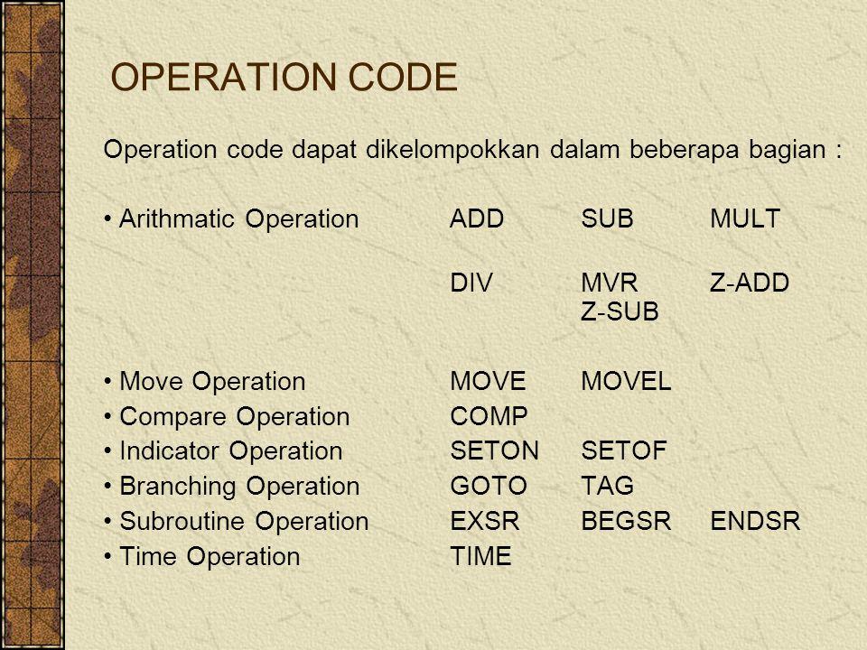 Contoh : Keterangan : 1.sebelum operasi indicator 10 on, 11 dan 12 off setelah operasi indicator 10, 11 dan 12 on 2.sebelum operasi icdicator LR off dan setelah operasi indicator LR on 3.sebelum operasi indicator 10, 12 on dan 11 off setelah operasi indicator 10, 11 dan 12 off 4.sebelum operasi icdicator L1 on dan setelah operasi indicator L1 off NoFactor 1OperationFactor2Result Field Resulting Indicator NameLegthHLE 1.SETON101112 2.SETONLR 3.SETOF131415 4.SETOFL1