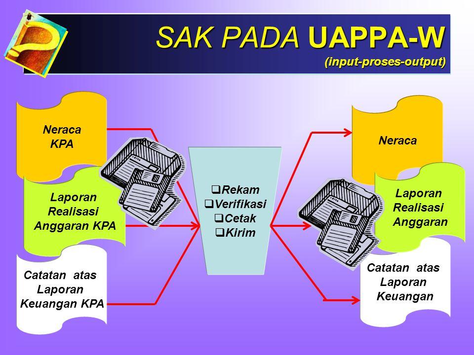 SAK PADA UAPPA-W (input-proses-output)  Rekam  Verifikasi  Cetak  Kirim Catatan atas Laporan Keuangan Neraca Laporan Realisasi Anggaran Neraca KPA