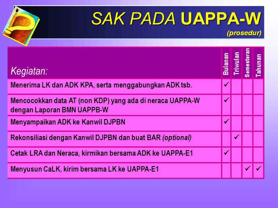 SAK PADA UAPPA-W (prosedur) Kegiatan: Menerima LK dan ADK KPA, serta menggabungkan ADK tsb. Mencocokkan data AT (non KDP) yang ada di neraca UAPPA-W d