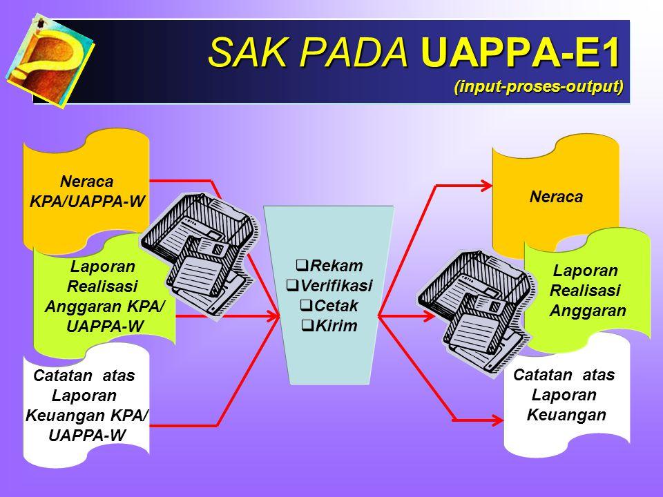 SAK PADA UAPPA-E1 (input-proses-output)  Rekam  Verifikasi  Cetak  Kirim Catatan atas Laporan Keuangan Neraca Laporan Realisasi Anggaran Neraca KP