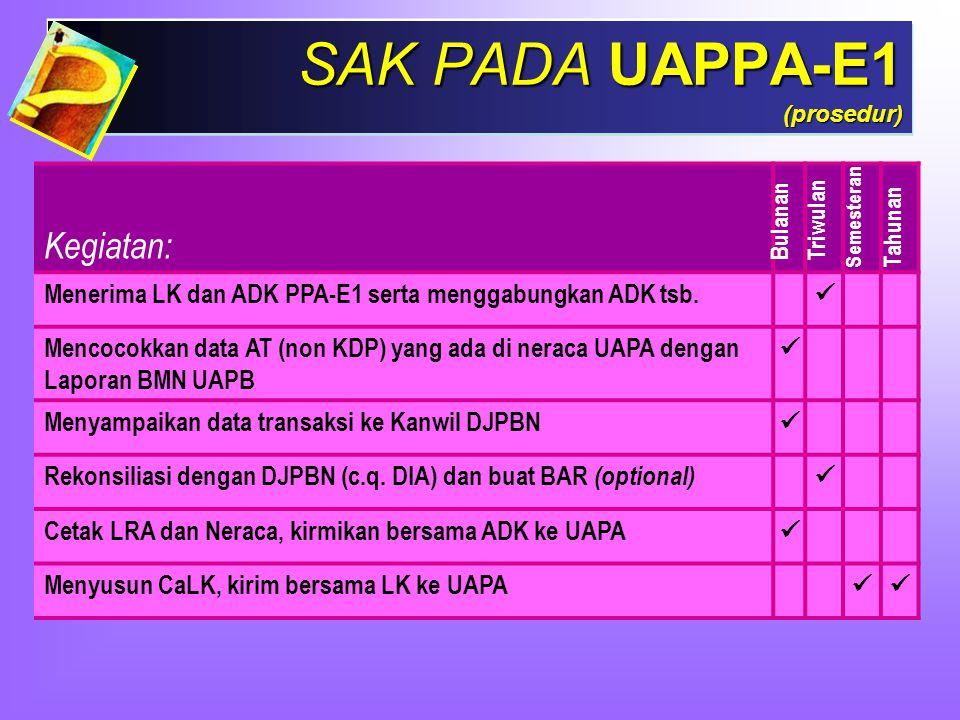 SAK PADA UAPPA-E1 (prosedur) Kegiatan: Menerima LK dan ADK PPA-E1 serta menggabungkan ADK tsb. Mencocokkan data AT (non KDP) yang ada di neraca UAPA d