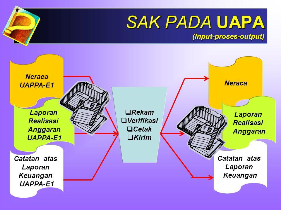 SAK PADA UAPA (input-proses-output)  Rekam  Verifikasi  Cetak  Kirim Catatan atas Laporan Keuangan Neraca Laporan Realisasi Anggaran Neraca UAPPA-