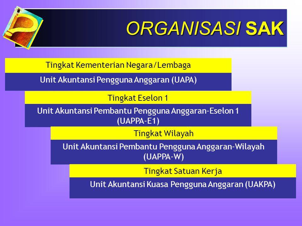 ORGANISASI SAK Tingkat Kementerian Negara/Lembaga Unit Akuntansi Pengguna Anggaran (UAPA) Tingkat Eselon 1 Unit Akuntansi Pembantu Pengguna Anggaran-E