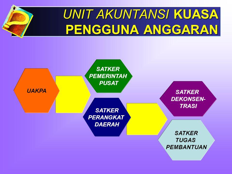 UNIT AKUNTANSI KUASA PENGGUNA ANGGARAN Unit Akuntansi Kuasa Pengguna Anggaran (UAKPA) adalah unit akuntansi instansi yang melakukan kegiatan akuntansi dan pelaporan tingkat satuan kerja.