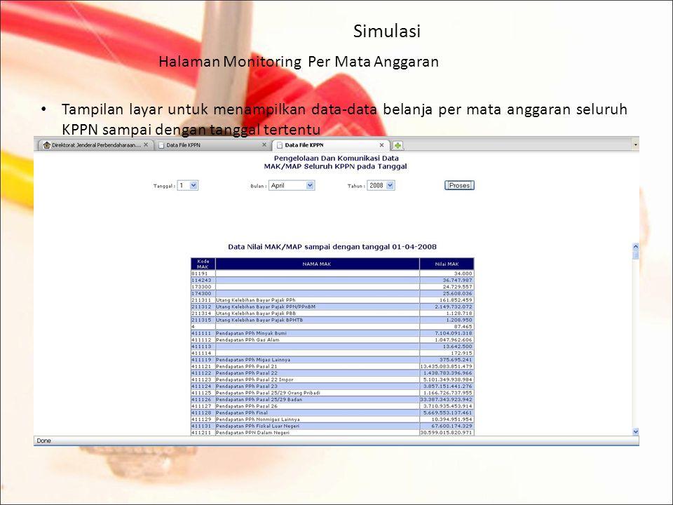 Simulasi Halaman Monitoring Per Mata Anggaran Tampilan layar untuk menampilkan data-data belanja per mata anggaran seluruh KPPN pada tanggal tertentu