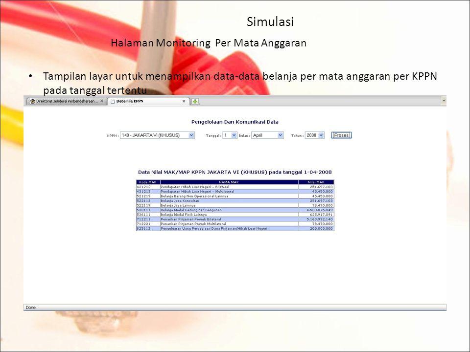 Simulasi Halaman Monitoring Per Mata Anggaran Tampilan layar untuk menampilkan data-data belanja per mata anggaran seluruh KPPN sampai dengan tanggal tertentu