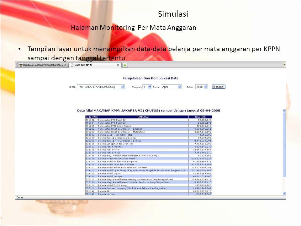 Simulasi Halaman Monitoring Per Mata Anggaran Tampilan layar untuk menampilkan data-data belanja per mata anggaran per KPPN pada tanggal tertentu