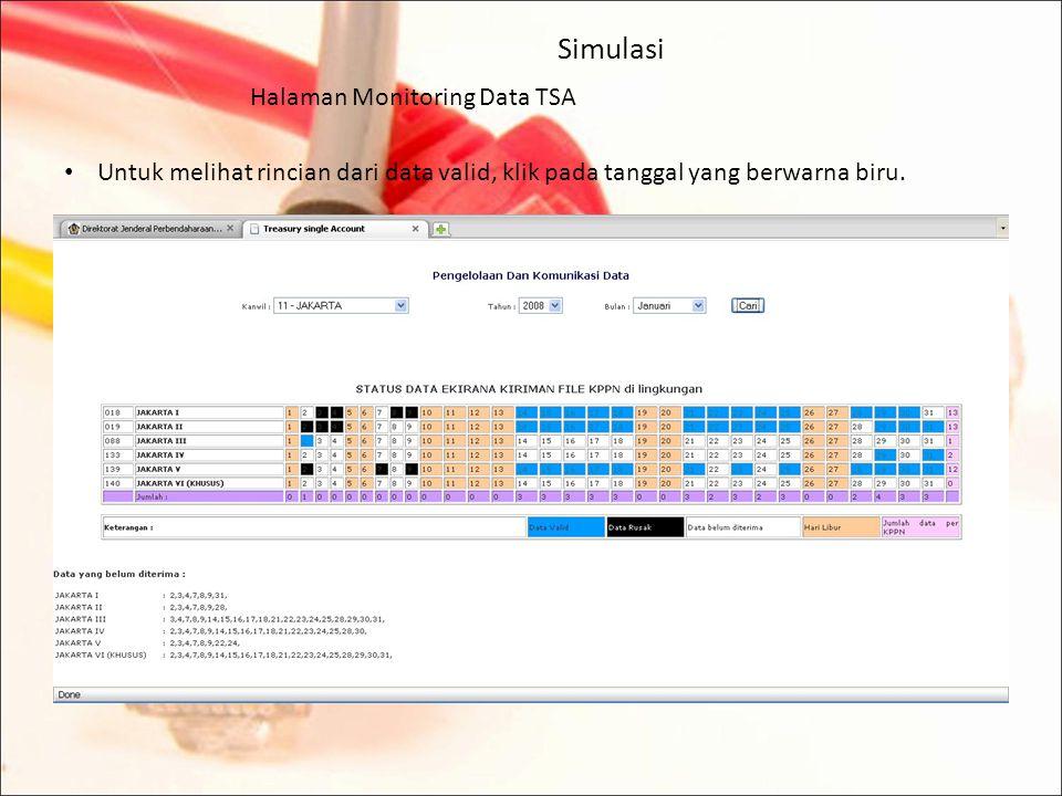 Simulasi Halaman Monitoring Per Mata Anggaran Tampilan layar untuk menampilkan data-data belanja per mata anggaran per KPPN sampai dengan tanggal tert