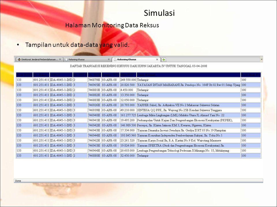 Halaman Monitoring Data Reksus Untuk melihat rincian dari data valid, klik pada tanggal yang berwarna biru.