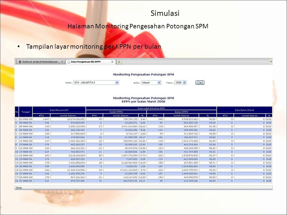 Halaman Monitoring Pengesahan Potongan SPM Tampilan layar monitoring per KPPN per tanggal