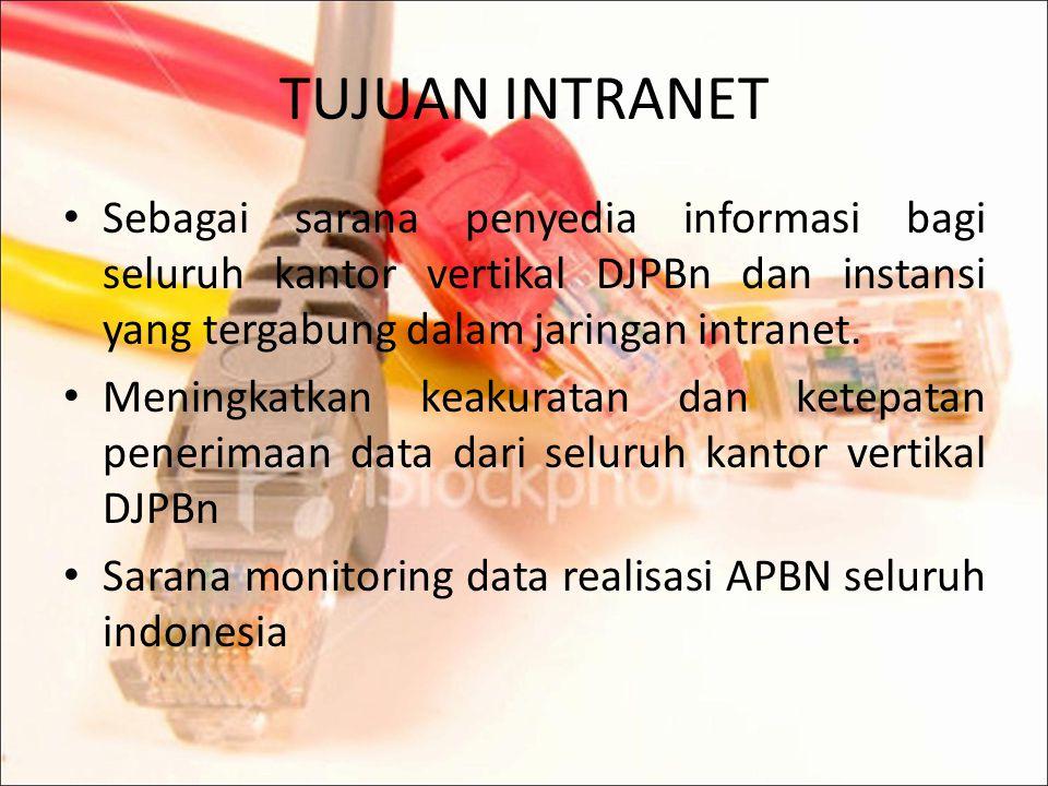 LATAR BELAKANG Adanya kebutuhan informasi atas data-data realisasi APBN oleh unit-unit vertikal Ditjen. Perbendaharaan. Adanya kebutuhan monitoring da