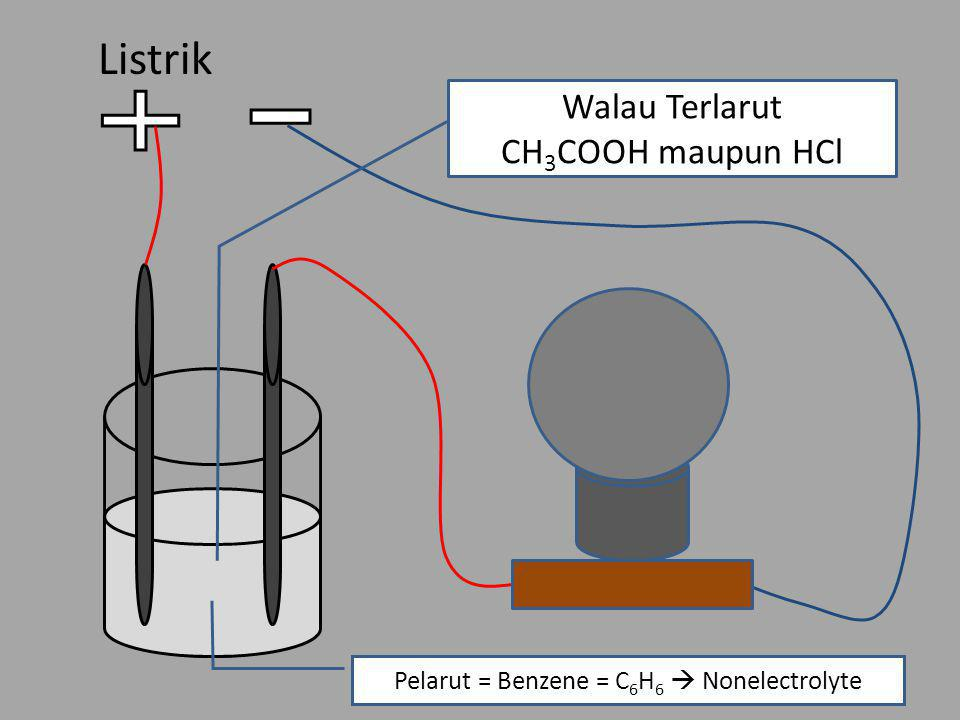 Listrik Pelarut = Benzene = C 6 H 6  Nonelectrolyte Walau Terlarut CH 3 COOH maupun HCl