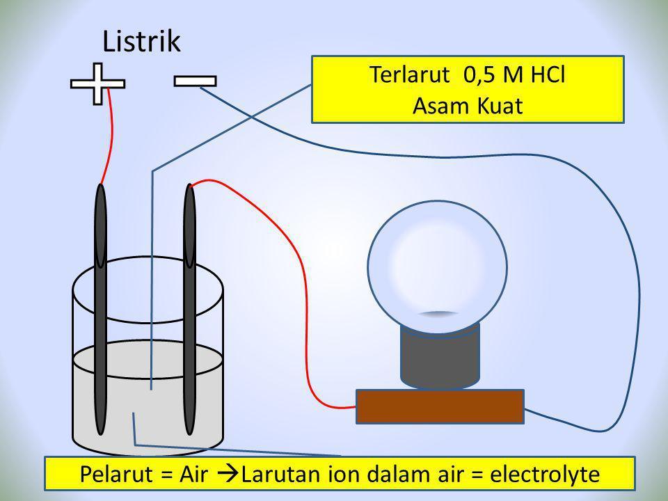 Listrik Pelarut = Air  Larutan ion dalam air = electrolyte Terlarut 0,5 M HCl Asam Kuat