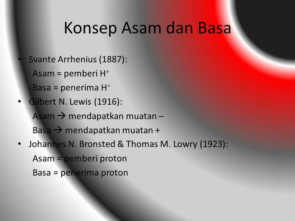 Konsep Asam dan Basa Svante Arrhenius (1887): Asam = pemberi H + Basa = penerima H + Gilbert N. Lewis (1916): Asam  mendapatkan muatan – Basa  menda