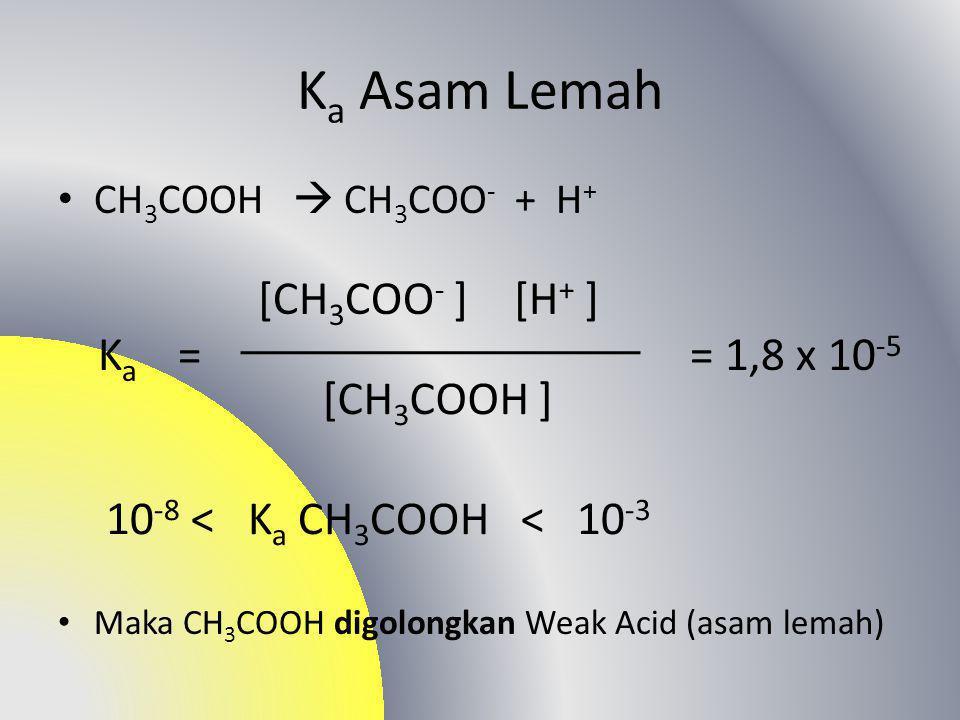 K a Asam Lemah CH 3 COOH  CH 3 COO - + H + KaKa = [CH 3 COO - ][H + ] [CH 3 COOH ] = 1,8 x 10 -5 10 -8 < K a CH 3 COOH < 10 -3 Maka CH 3 COOH digolon