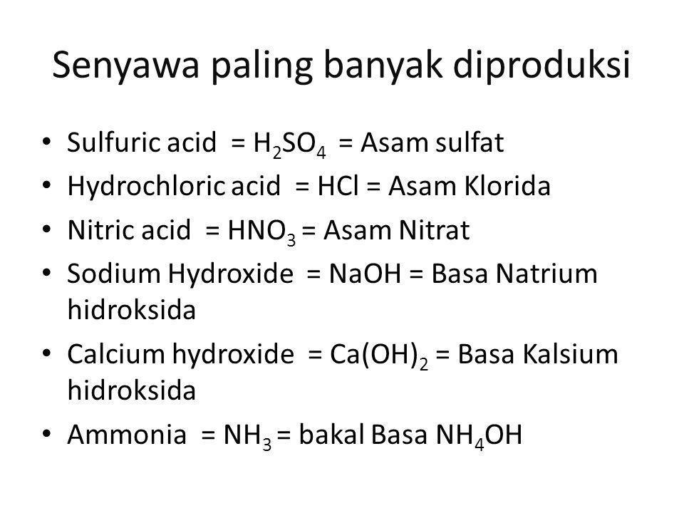 Senyawa paling banyak diproduksi Sulfuric acid = H 2 SO 4 = Asam sulfat Hydrochloric acid = HCl = Asam Klorida Nitric acid = HNO 3 = Asam Nitrat Sodiu
