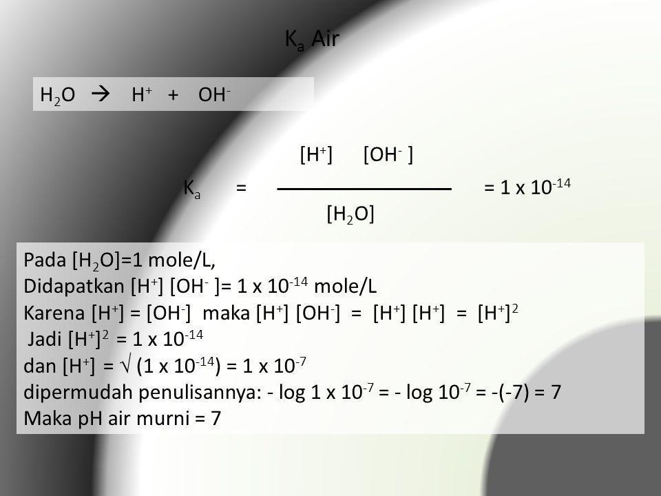 K a Air H 2 O  H + + OH - KaKa = [H + ][OH - ] [H2O][H2O] = 1 x 10 -14 Pada [H 2 O]=1 mole/L, Didapatkan [H + ] [OH - ]= 1 x 10 -14 mole/L Karena [H