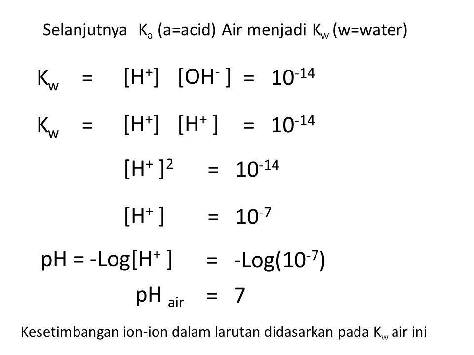 KwKw = [H + ][OH - ] = 10 -14 KwKw = [H + ] = 10 -14 [H + ] 2 = 10 -14 [H + ] = 10 -7 pH = -Log[H + ] = -Log(10 -7 ) pH air = 7 Kesetimbangan ion-ion