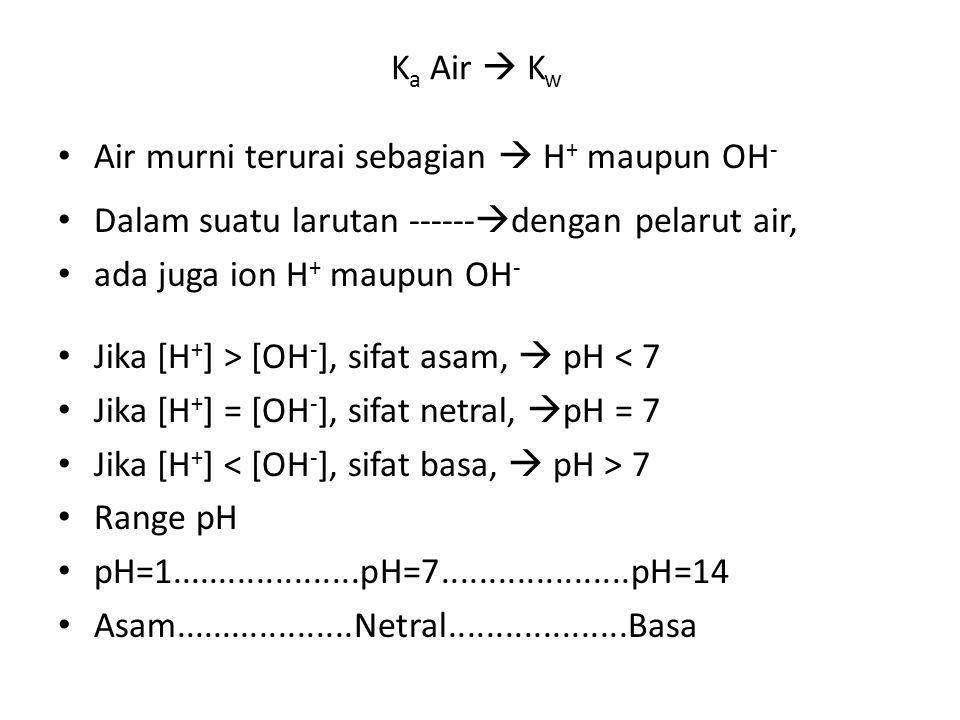 K a Air  K w Air murni terurai sebagian  H + maupun OH - Dalam suatu larutan ------  dengan pelarut air, ada juga ion H + maupun OH - Jika [H + ] >