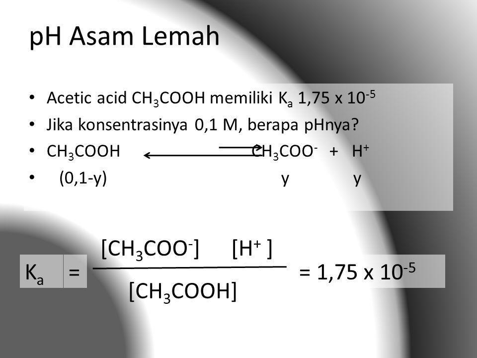 pH Asam Lemah Acetic acid CH 3 COOH memiliki K a 1,75 x 10 -5 Jika konsentrasinya 0,1 M, berapa pHnya? CH 3 COOH CH 3 COO - + H + (0,1-y) y y KaKa = [