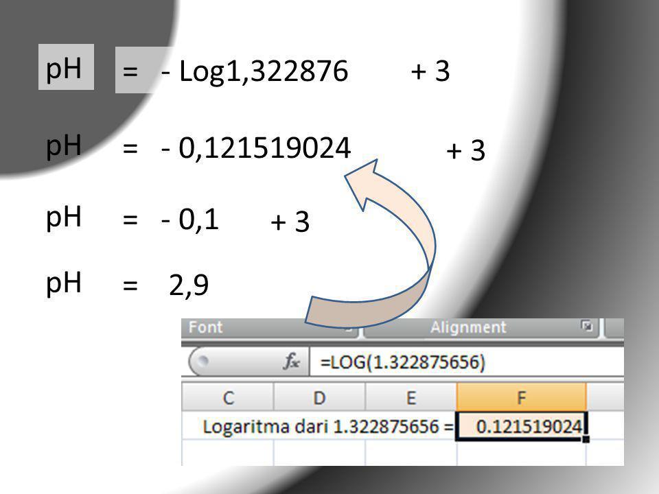 pH = - Log1,322876+ 3 pH = - 0,121519024 + 3 pH = - 0,1 + 3 pH = 2,9