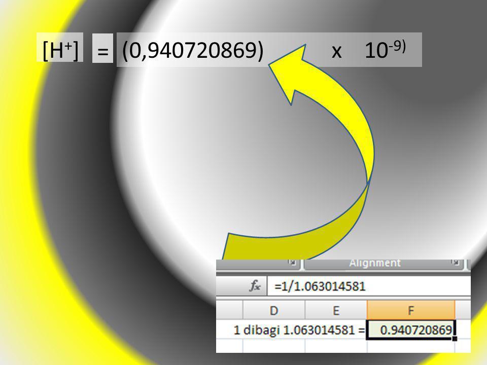 = [H + ](0,940720869) x 10 -9)